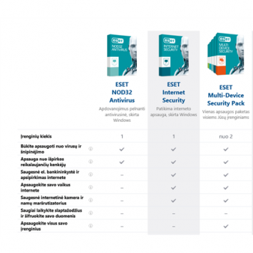 Eset Internet security, New electronic licence, 1 year(s), License quantity 1 user(s)